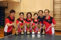 HK Bank team